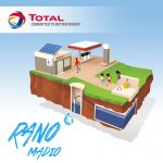 portfolio_total